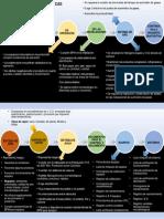 Evidencia 1 Características de Los Sistemas de Apoyo Crítico.