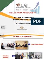 -1st Week-business English IV