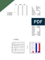 Datos Estadisticos Concepcion 1