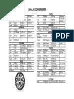 2 Sistemas de Unidades de Medida y Factores de Conversion(1)