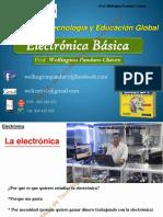 Clases de (Electronica) PDF