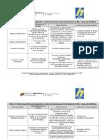 tabla_2_Criterios_especificos_rechazo_muestras.doc