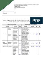 Valuación de Bienes en Los Impuestos a Las Ganancias y Sobre Los Bienes Personales. Cuadro Legal Comparativo