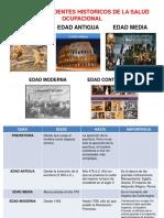 N HISTORIA DE LA SALUD OCUPACIONAL