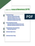Roles vs Procesos de Mtto SAP PM