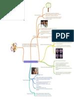 Aspectos_biolgicos_de_las_emociones.pdf