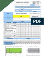 PR HSEQ 014 Programas 2014