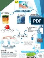 El AGUA 1.pptx
