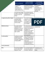 API 1 Historia Del Derecho