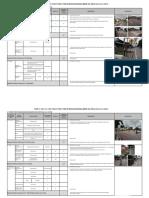 form 5 evaluasi jalan