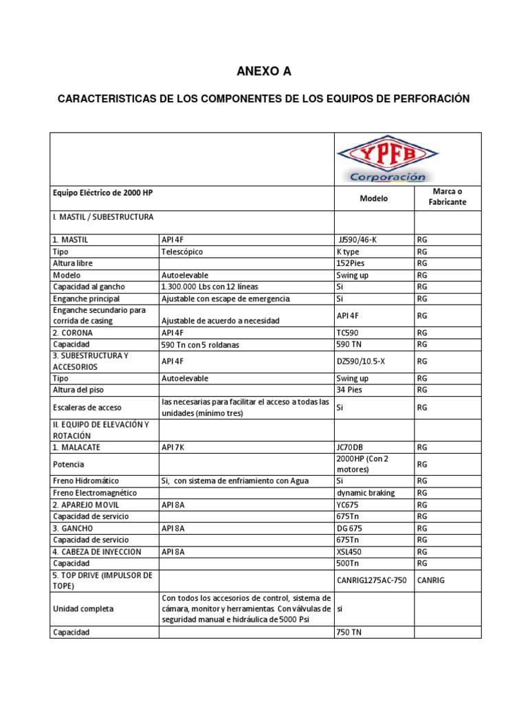 Limpieza De Alfombras 50ft Manguera de alta presión de 3000 Psi Extractor
