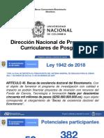 Becas_Bicentenario