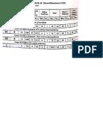 Tabela Decourt Quaresma