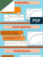 Modelo Teórico de Variograma