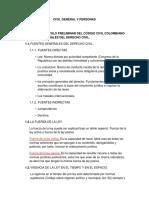 Apuntes Civil Gral y Personas W