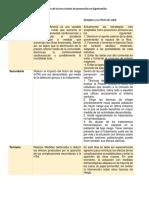 Descripción de Los Tres Niveles de Prevención en Hipertensión