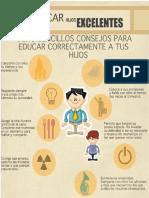 Infografias Sobre Estilos de Crianza