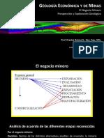 03 - Geologia Economica - El Negocio Minero