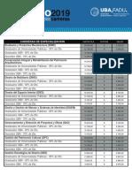 Aranceles Posgrado 2019 - Carreras