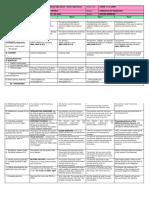 DLL principles of marketing week4 nov.26-30.docx