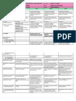 DLL principles of marketing week1.docx