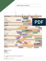 Fertilizer Calendar