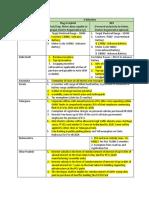 Policy Comparison.docx