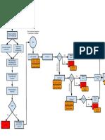 [Update] Recruitment Process Flowchart.pdf