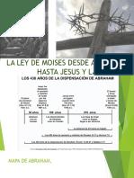 La Ley de Moises desde Abraham hasta Jesus
