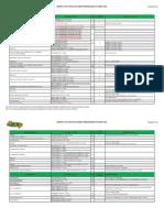 brocoli productos registrados para uso