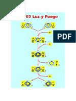 M-103 Luz y Fuego, Manuel Susarte