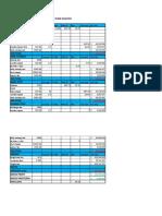 Voyage Cash flow analysis.xlsx
