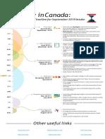 Study in Canada Timeline for September 2019 Intake