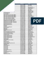 MR India Database - May2019