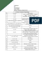 Aproximación literaria y narrativa de Génesis 22,1-24.docx
