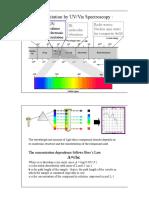 UVVISlect2009.pdf
