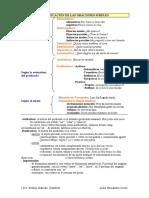 SINTAXIS_1_BACH.pdf