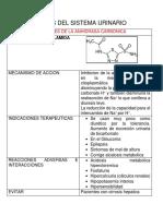 Farmacologia Del Sistema Urinario