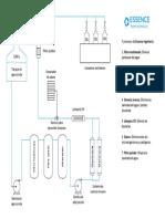 Diagrama de planta Essence.pdf
