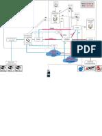 Arquitectura de Integracion de Wi Fi
