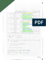 Semana 11 C y P Fórmula Polinómica 2018-2