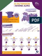 Annexe 3-Metiers en Tension 2016-Pole Emploi