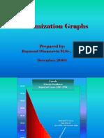 Immunization Graphs PDF
