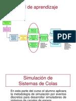 07a SIMULACION de SISTEMAS Simulación de Sistemas de Colas (2)