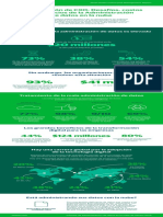 Veeam CDM Report Infographic 2019 ES LAT