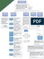 Producto Vectorial Matematica i Rosales Alvarez Kimberly PDF