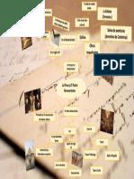 Mapa Mental 1 (2).pptx