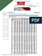 Tolerancia ISO, IsO 286 Tolerancias Agujero 400mm-3150mm