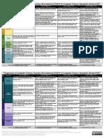 2017 Csta k 12 Standards Progression Chart