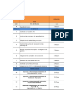 Cronograma de Inversion Total